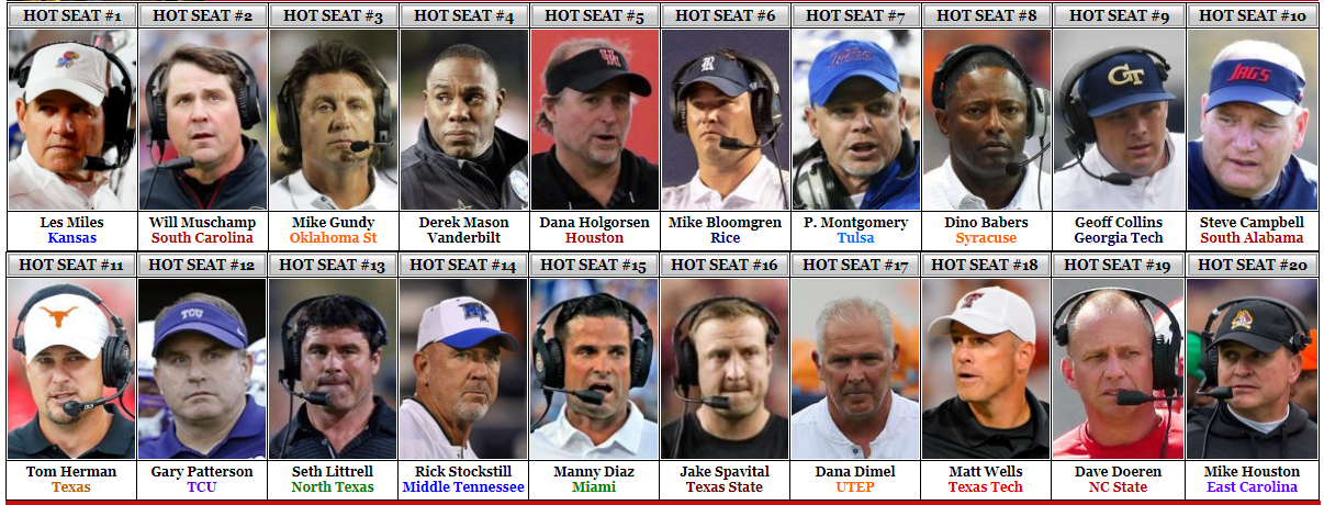 COACHES HOT SEAT